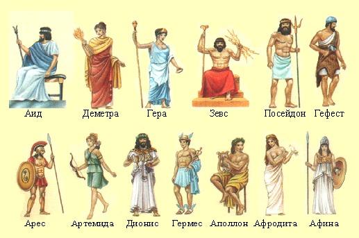 Все боги в древнегреческой мифалогии